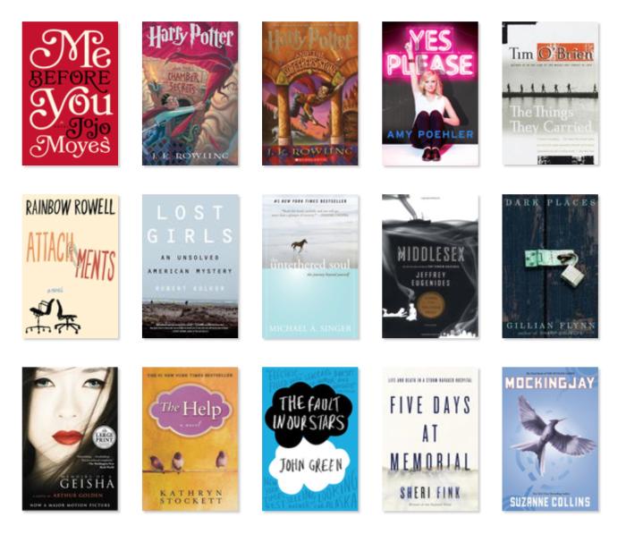 Few of the books I read